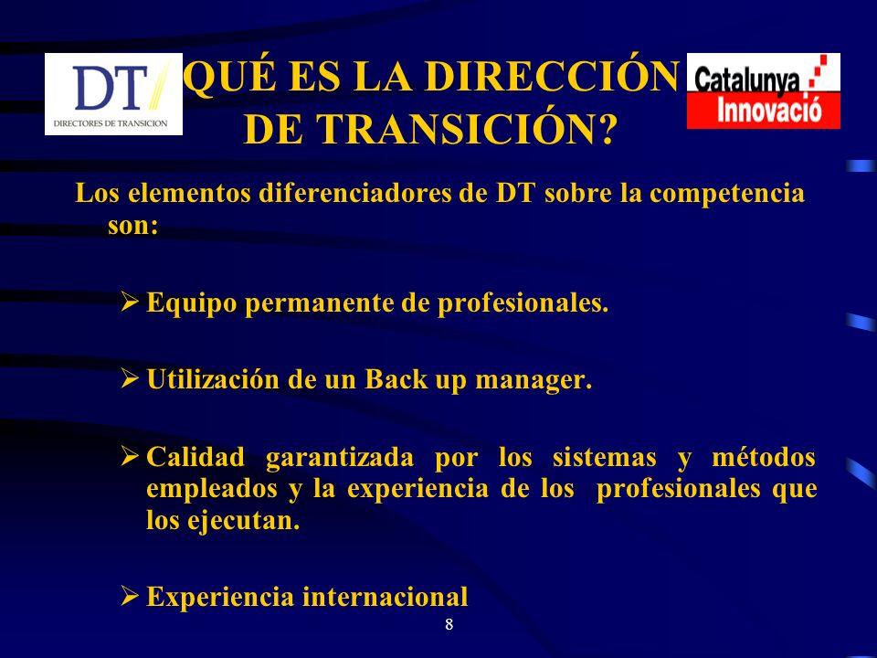 8 QUÉ ES LA DIRECCIÓN DE TRANSICIÓN.