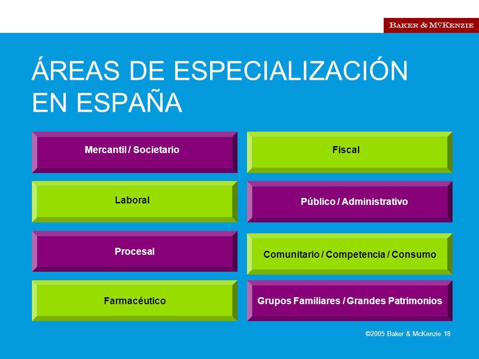 ©2005 Baker & McKenzie 18 ÁREAS DE ESPECIALIZACIÓN EN ESPAÑA Fiscal Procesal Comunitario / Competencia / Consumo Laboral Público / Administrativo Merc