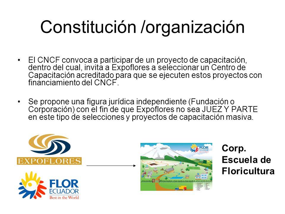 Constitución /organización El CNCF convoca a participar de un proyecto de capacitación, dentro del cual, invita a Expoflores a seleccionar un Centro d