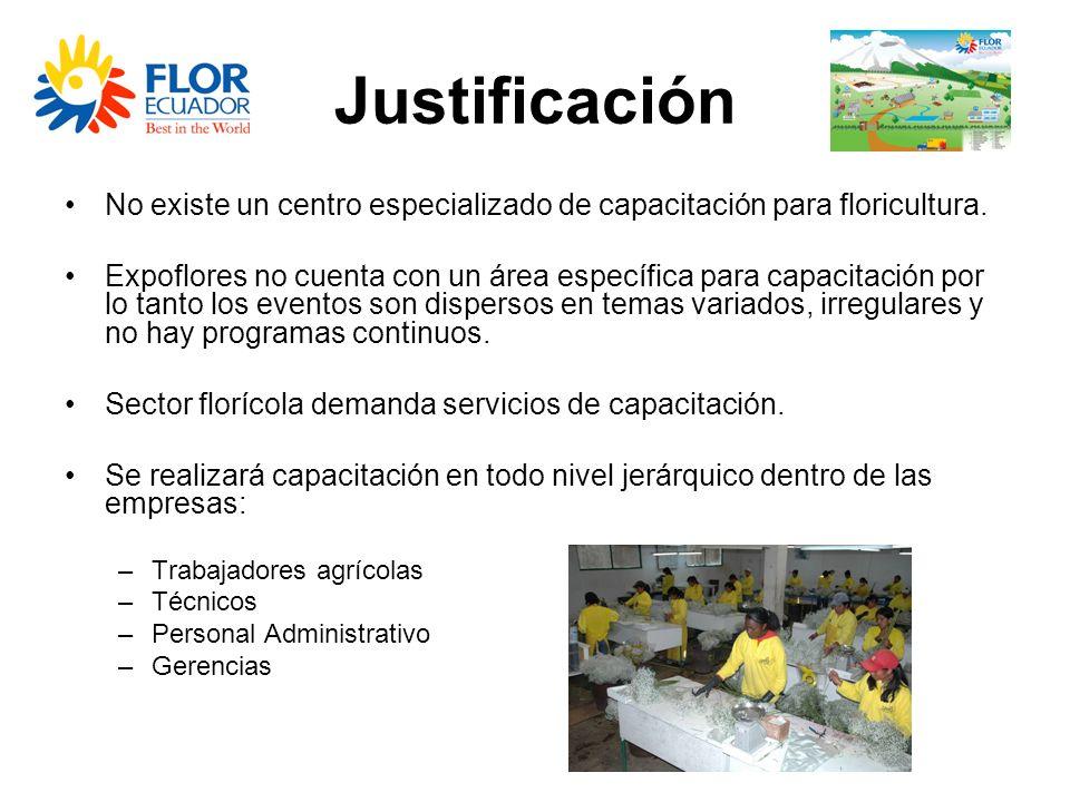 Justificación No existe un centro especializado de capacitación para floricultura. Expoflores no cuenta con un área específica para capacitación por l