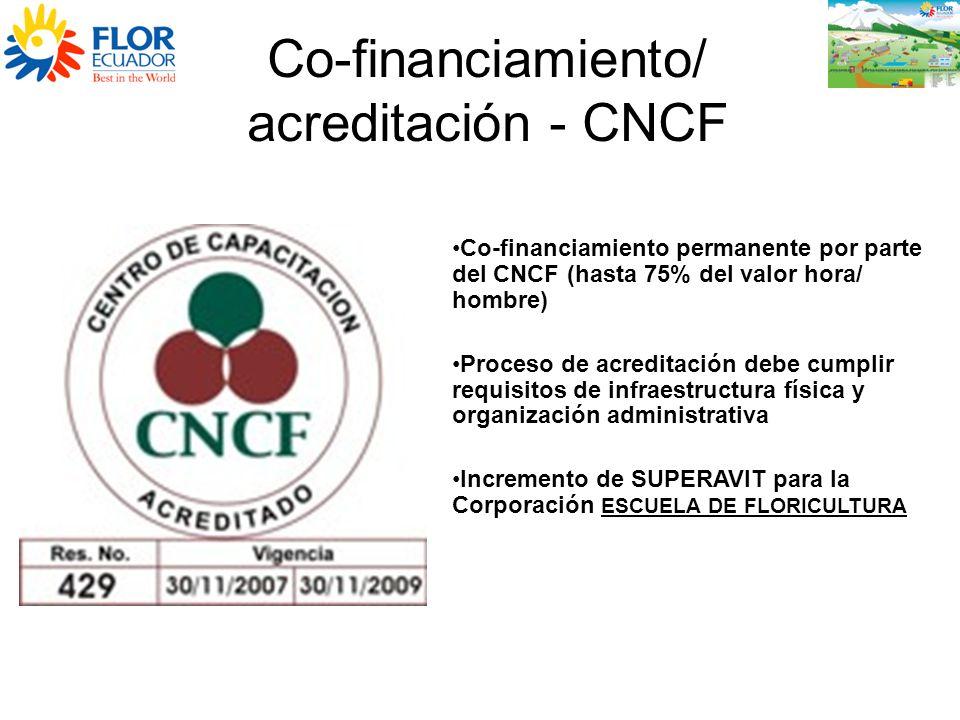 Co-financiamiento/ acreditación - CNCF Co-financiamiento permanente por parte del CNCF (hasta 75% del valor hora/ hombre) Proceso de acreditación debe