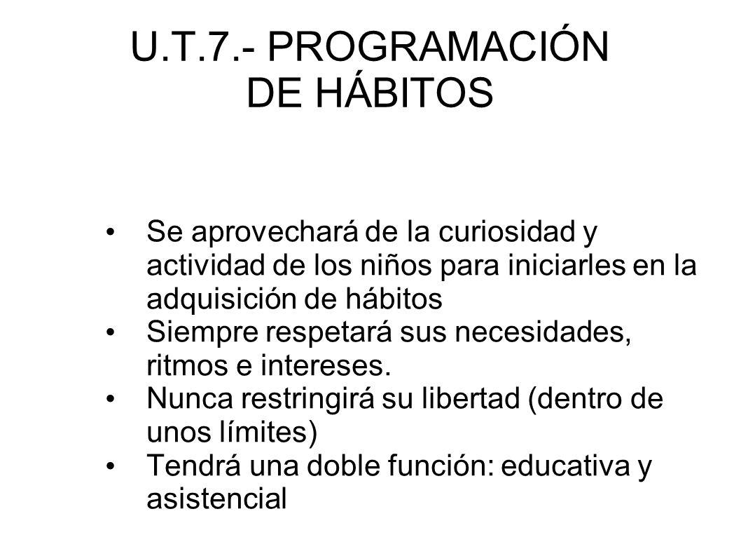 U.T.7.- PROGRAMACIÓN DE HÁBITOS Se aprovechará de la curiosidad y actividad de los niños para iniciarles en la adquisición de hábitos Siempre respetar