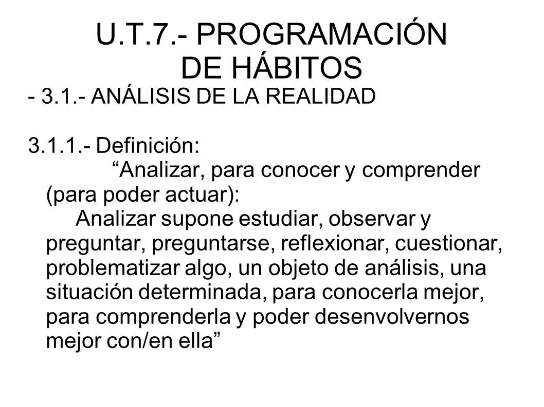 U.T.7.- PROGRAMACIÓN DE HÁBITOS - 3.1.- ANÁLISIS DE LA REALIDAD 3.1.1.- Definición: Analizar, para conocer y comprender (para poder actuar): Analizar