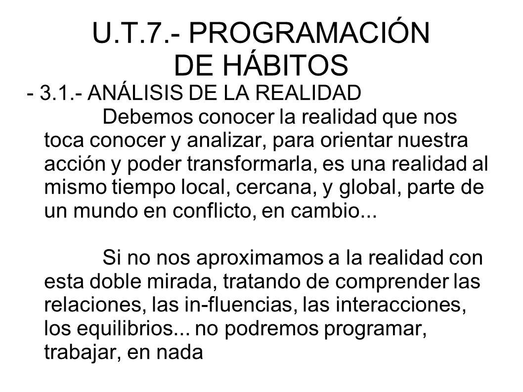 U.T.7.- PROGRAMACIÓN DE HÁBITOS - 3.1.- ANÁLISIS DE LA REALIDAD Debemos conocer la realidad que nos toca conocer y analizar, para orientar nuestra acc