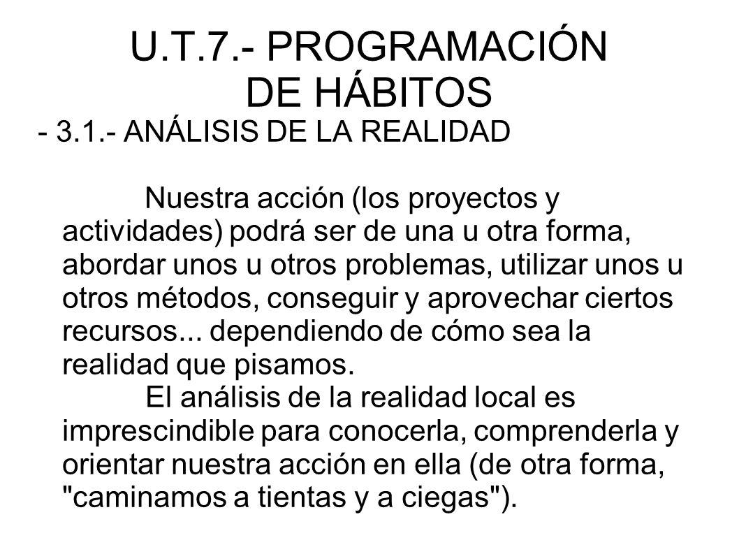 U.T.7.- PROGRAMACIÓN DE HÁBITOS - 3.1.- ANÁLISIS DE LA REALIDAD Nuestra acción (los proyectos y actividades) podrá ser de una u otra forma, abordar un