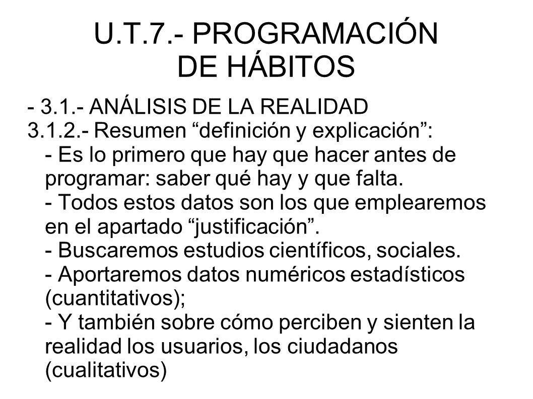 U.T.7.- PROGRAMACIÓN DE HÁBITOS - 3.1.- ANÁLISIS DE LA REALIDAD 3.1.2.- Resumen definición y explicación: - Es lo primero que hay que hacer antes de p