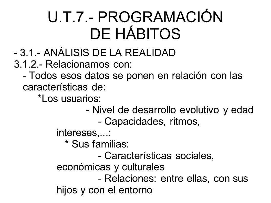 U.T.7.- PROGRAMACIÓN DE HÁBITOS - 3.1.- ANÁLISIS DE LA REALIDAD 3.1.2.- Relacionamos con: - Todos esos datos se ponen en relación con las característi