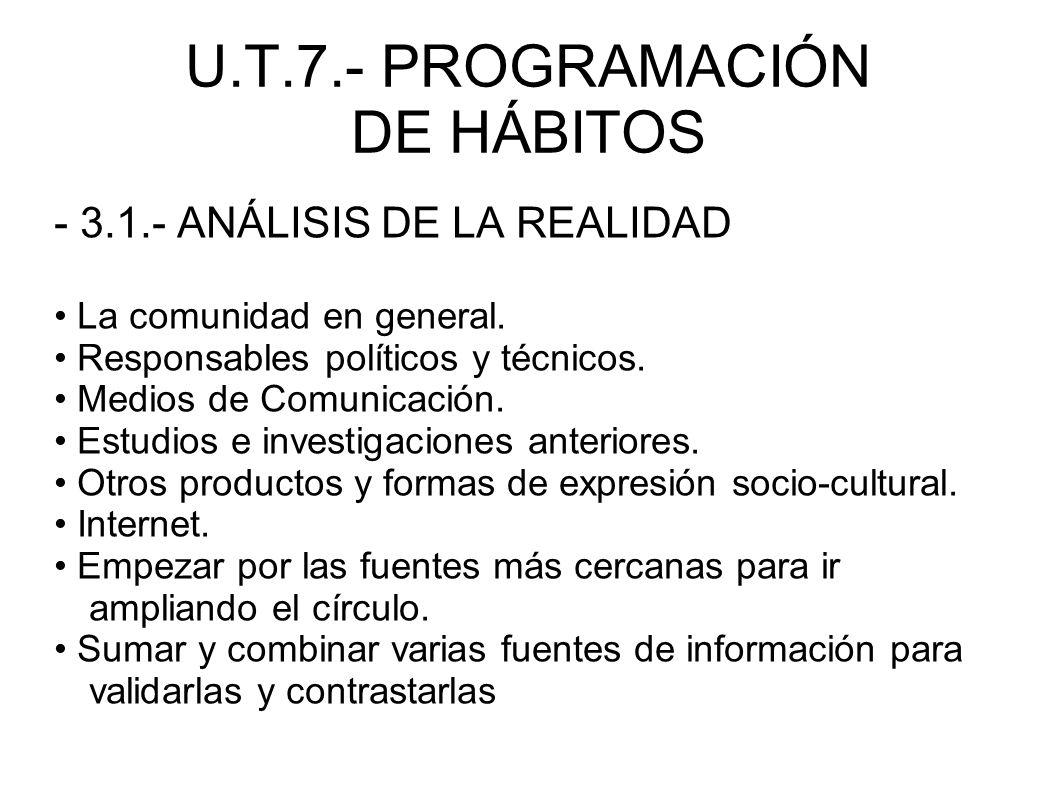 U.T.7.- PROGRAMACIÓN DE HÁBITOS - 3.1.- ANÁLISIS DE LA REALIDAD La comunidad en general. Responsables políticos y técnicos. Medios de Comunicación. Es