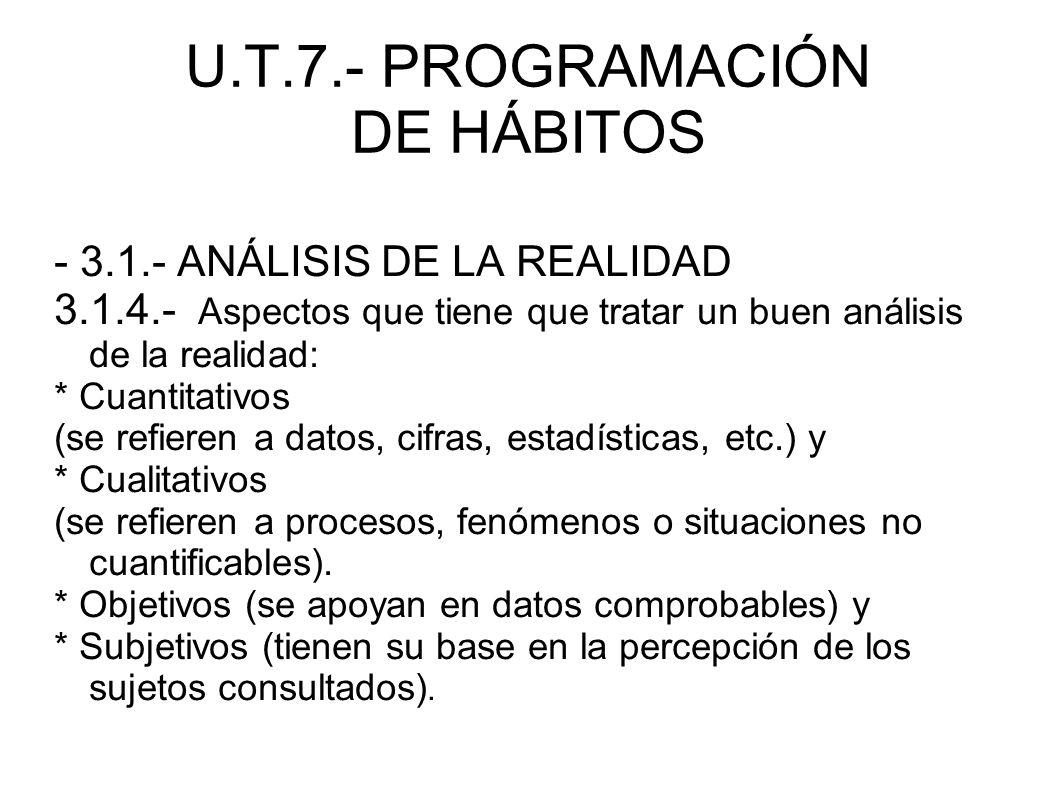 U.T.7.- PROGRAMACIÓN DE HÁBITOS - 3.1.- ANÁLISIS DE LA REALIDAD 3.1.4.- Aspectos que tiene que tratar un buen análisis de la realidad: * Cuantitativos