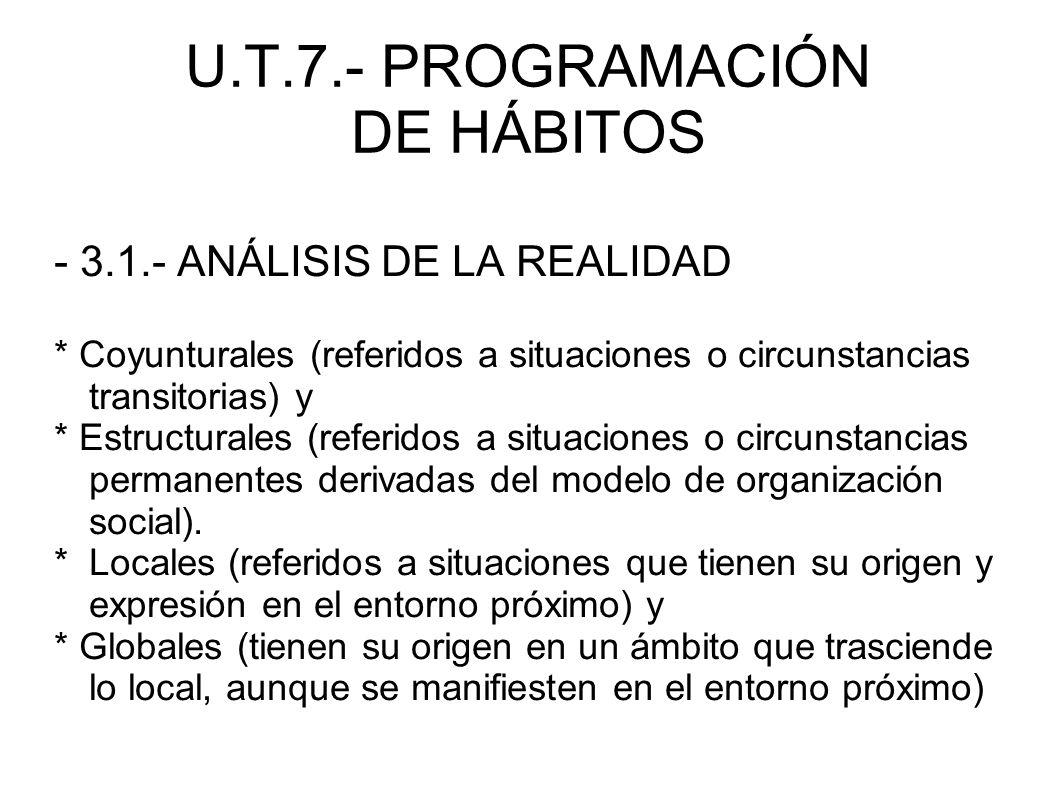 U.T.7.- PROGRAMACIÓN DE HÁBITOS - 3.1.- ANÁLISIS DE LA REALIDAD * Coyunturales (referidos a situaciones o circunstancias transitorias) y * Estructural