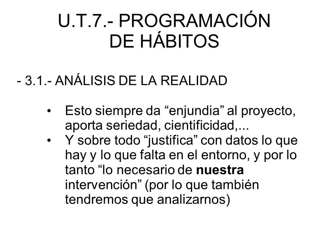 U.T.7.- PROGRAMACIÓN DE HÁBITOS - 3.1.- ANÁLISIS DE LA REALIDAD Esto siempre da enjundia al proyecto, aporta seriedad, cientificidad,... Y sobre todo