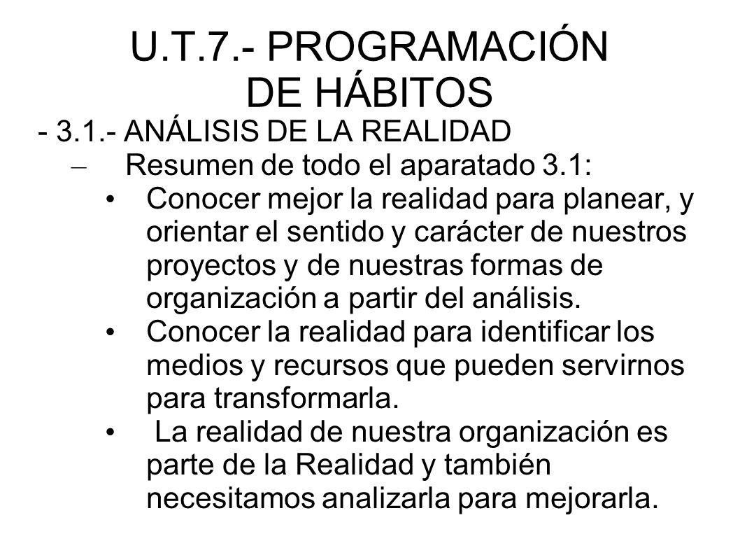 U.T.7.- PROGRAMACIÓN DE HÁBITOS - 3.1.- ANÁLISIS DE LA REALIDAD – Resumen de todo el aparatado 3.1: Conocer mejor la realidad para planear, y orientar