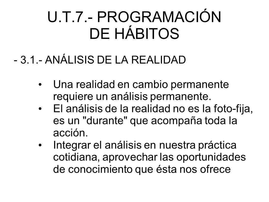 U.T.7.- PROGRAMACIÓN DE HÁBITOS - 3.1.- ANÁLISIS DE LA REALIDAD Una realidad en cambio permanente requiere un análisis permanente. El análisis de la r