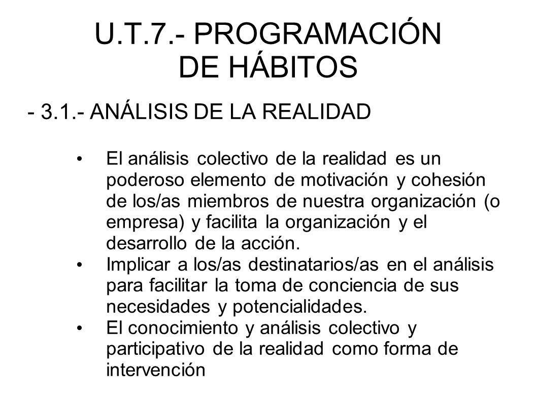 U.T.7.- PROGRAMACIÓN DE HÁBITOS - 3.1.- ANÁLISIS DE LA REALIDAD El análisis colectivo de la realidad es un poderoso elemento de motivación y cohesión