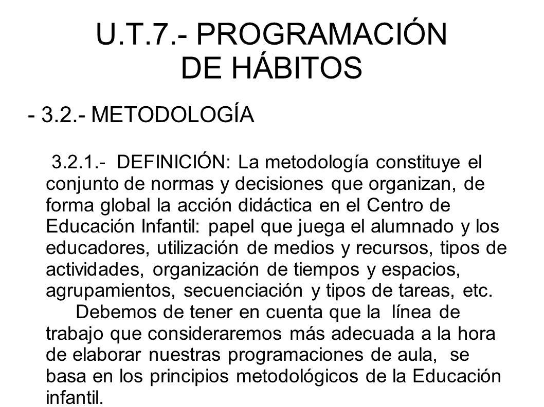 U.T.7.- PROGRAMACIÓN DE HÁBITOS - 3.2.- METODOLOGÍA 3.2.1.- DEFINICIÓN: La metodología constituye el conjunto de normas y decisiones que organizan, de