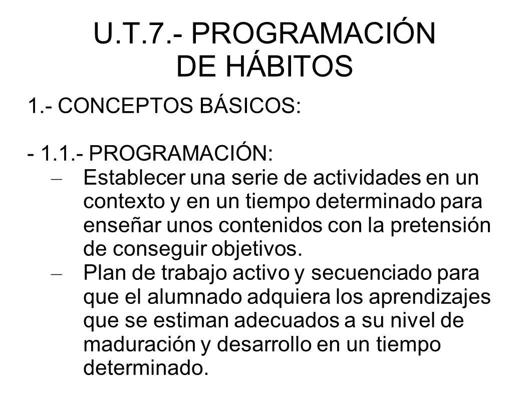 U.T.7.- PROGRAMACIÓN DE HÁBITOS 1.- CONCEPTOS BÁSICOS: - 1.1.- PROGRAMACIÓN: – Establecer una serie de actividades en un contexto y en un tiempo deter