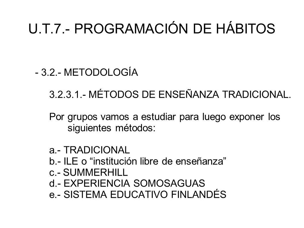 U.T.7.- PROGRAMACIÓN DE HÁBITOS - 3.2.- METODOLOGÍA 3.2.3.1.- MÉTODOS DE ENSEÑANZA TRADICIONAL. Por grupos vamos a estudiar para luego exponer los sig