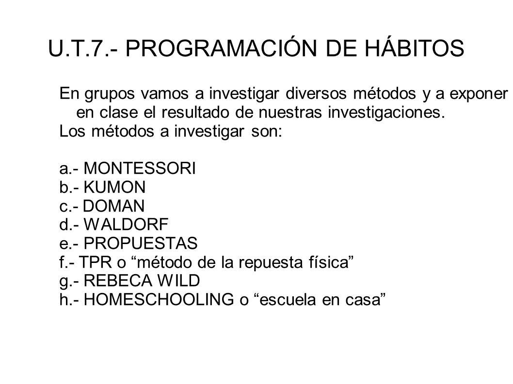 U.T.7.- PROGRAMACIÓN DE HÁBITOS En grupos vamos a investigar diversos métodos y a exponer en clase el resultado de nuestras investigaciones. Los métod