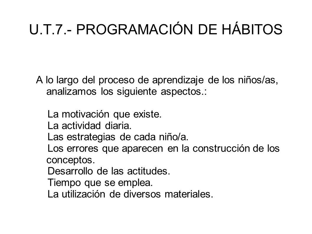 U.T.7.- PROGRAMACIÓN DE HÁBITOS A lo largo del proceso de aprendizaje de los niños/as, analizamos los siguiente aspectos.: La motivación que existe. L