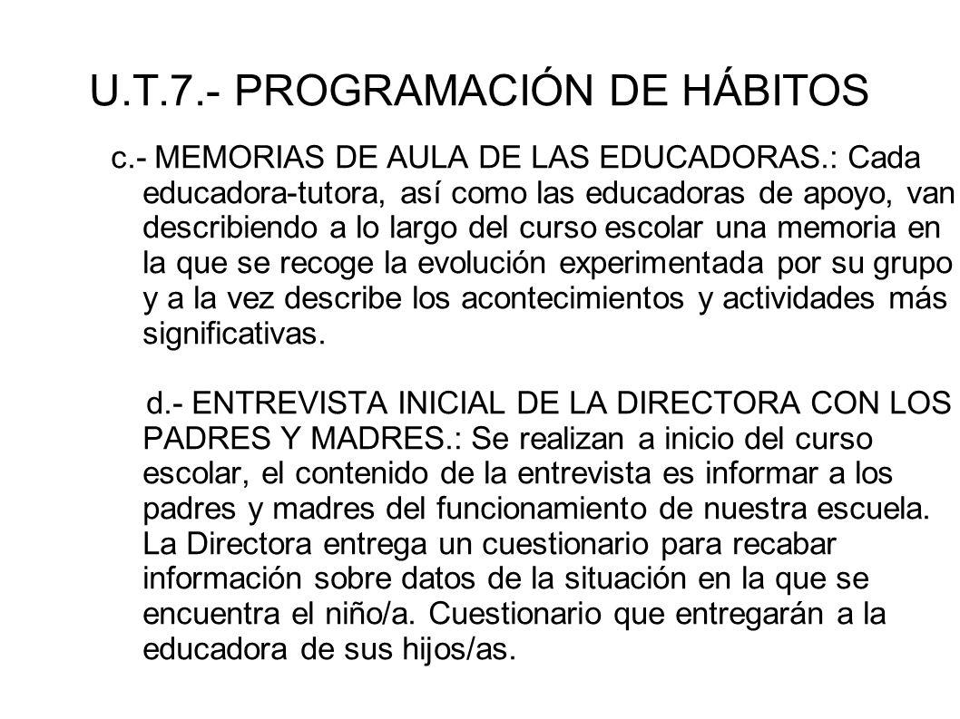U.T.7.- PROGRAMACIÓN DE HÁBITOS c.- MEMORIAS DE AULA DE LAS EDUCADORAS.: Cada educadora-tutora, así como las educadoras de apoyo, van describiendo a l