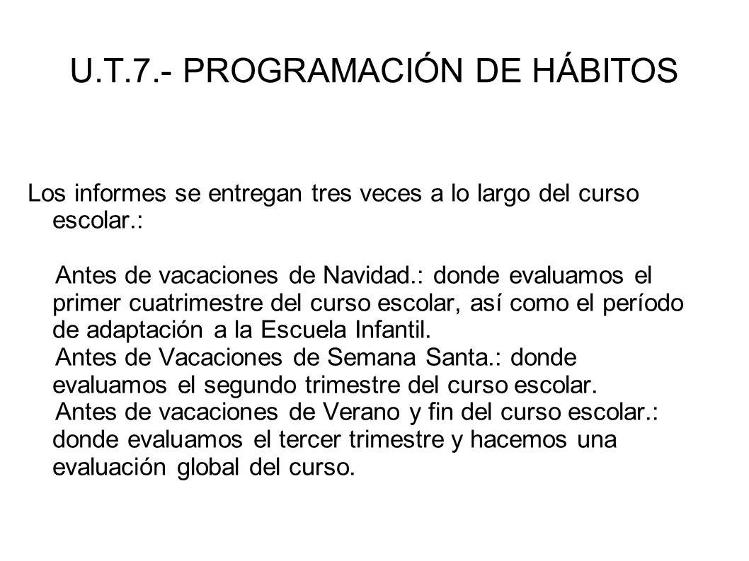 U.T.7.- PROGRAMACIÓN DE HÁBITOS Los informes se entregan tres veces a lo largo del curso escolar.: Antes de vacaciones de Navidad.: donde evaluamos el