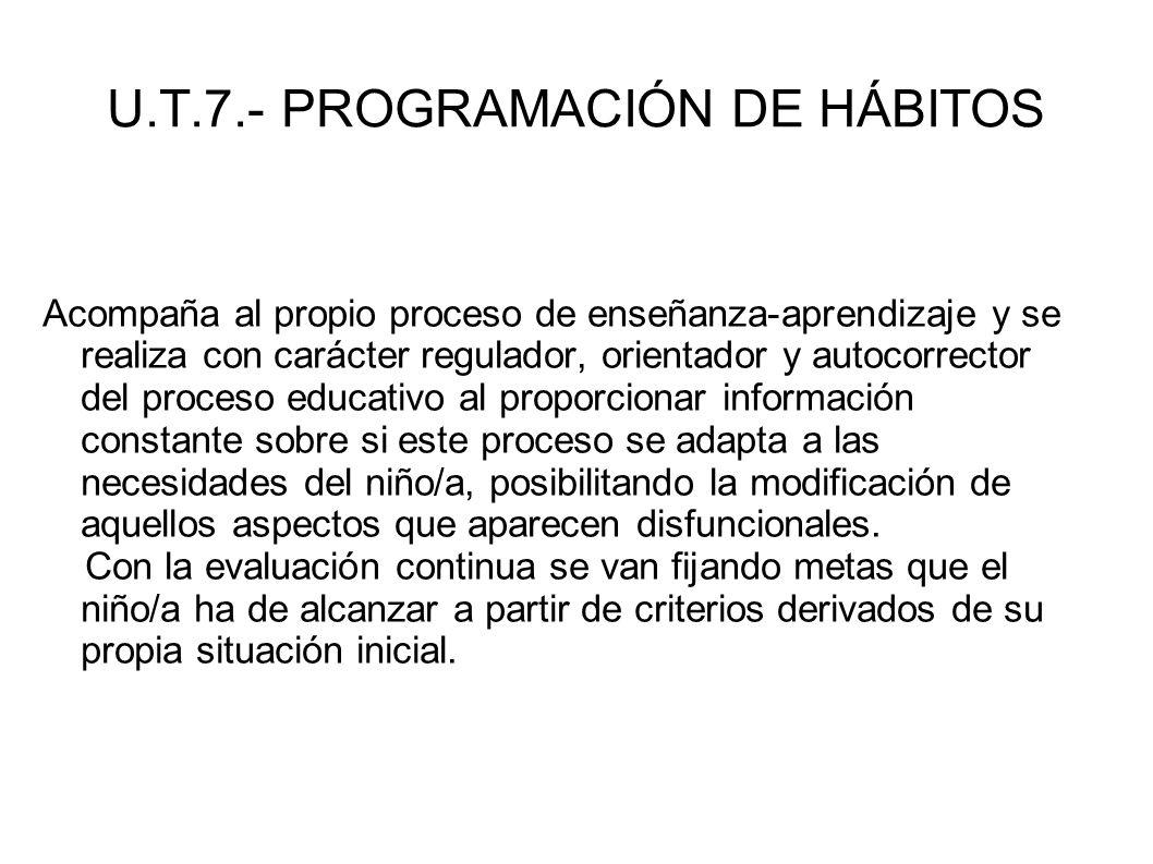 U.T.7.- PROGRAMACIÓN DE HÁBITOS Acompaña al propio proceso de enseñanza-aprendizaje y se realiza con carácter regulador, orientador y autocorrector de