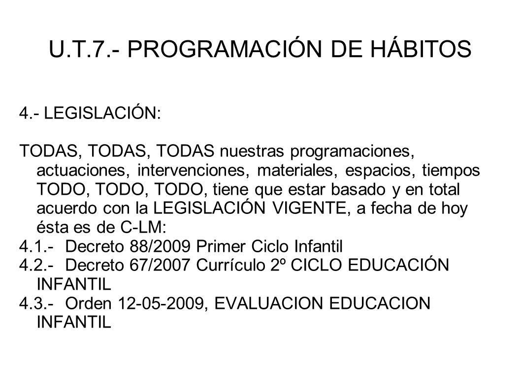 U.T.7.- PROGRAMACIÓN DE HÁBITOS 4.- LEGISLACIÓN: TODAS, TODAS, TODAS nuestras programaciones, actuaciones, intervenciones, materiales, espacios, tiemp
