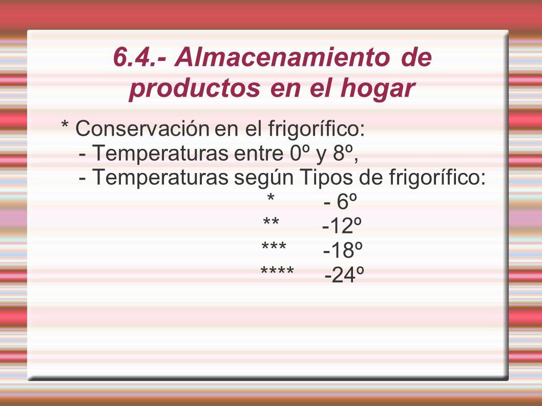 6.4.- Almacenamiento de productos en el hogar * Conservación en el frigorífico: - Temperaturas entre 0º y 8º, - Temperaturas según Tipos de frigorífic