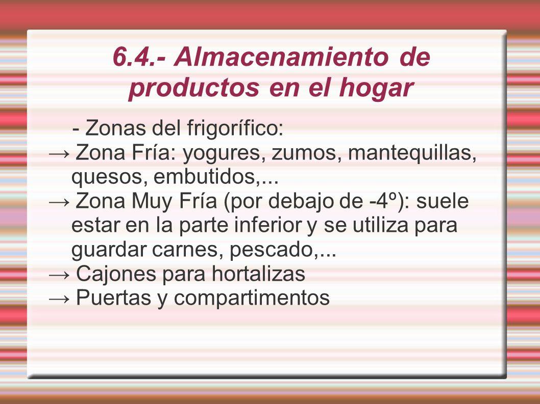 6.4.- Almacenamiento de productos en el hogar - Zonas del frigorífico: Zona Fría: yogures, zumos, mantequillas, quesos, embutidos,... Zona Muy Fría (p