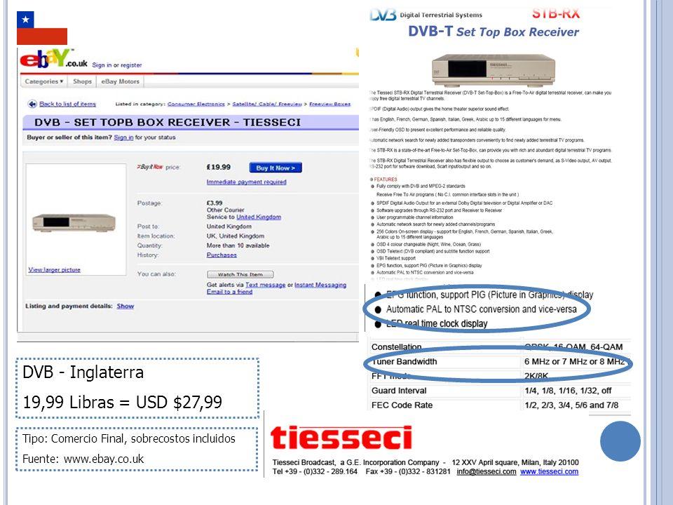 SET TOP BOX NORMA DVB MPEG 2 - HD COSTO MÁS BAJO ENCONTRADO EN EL MERCADO INTERNACIONAL EN ALTA DEFINICIÓN La norma DVB está presente en más de 120 países del mundo, por consiguiente es posible encontrar costos bajos en miles de comercios internacionales.