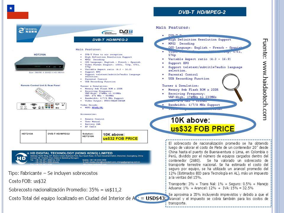 SET TOP BOX SD NORMA DVB MPEG 4 COSTO MÁS BAJO ENCONTRADO EN EL MERCADO INTERNACIONAL La norma DVB está presente en más de 120 países del mundo, por consiguiente es posible encontrar costos bajos en miles de comercios internacionales.