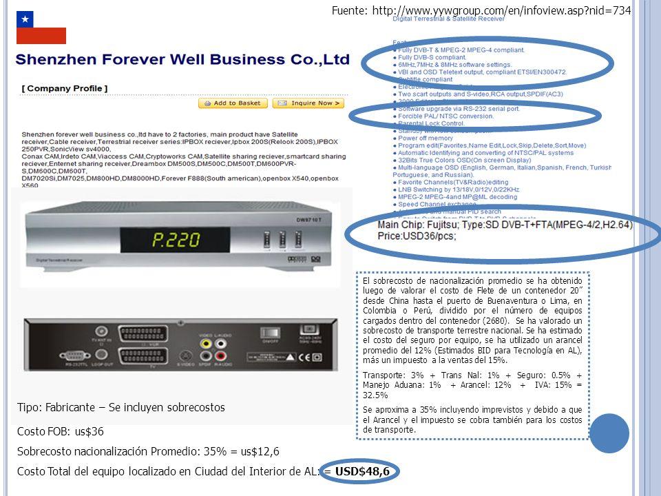 SET TOP BOX NORMA DVB MPEG 4 HD COSTO MÁS BAJO ENCONTRADO EN EL MERCADO INTERNACIONAL EN ALTA DEFINICIÓN La norma DVB está presente en más de 120 países del mundo, por consiguiente es posible encontrar costos bajos en miles de comercios internacionales.