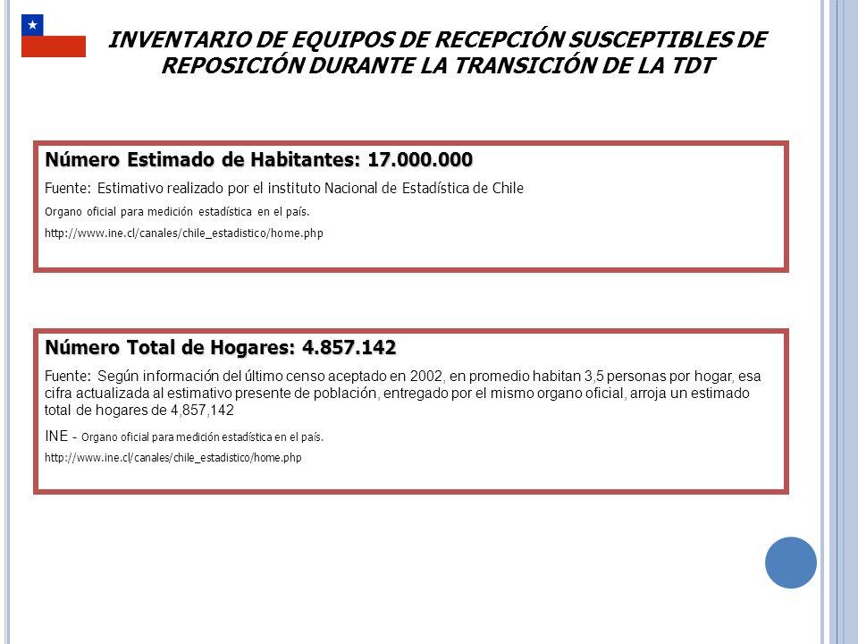 INVENTARIO DE EQUIPOS DE RECEPCIÓN SUSCEPTIBLES DE REPOSICIÓN DURANTE LA TRANSICIÓN DE LA TDT Parque Total de Televisores: 11,000.000 Fuente: Seg ú n la Sexta Encuesta Nacional de Televisi ó n realizada por el Consejo Nacional de Televisi ó n en octubre de 2008, los hogares Chilenos poseen un promedio de 2,4 Televisores.