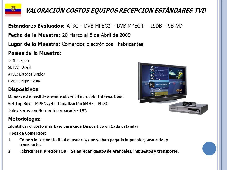 REFERENCIAS Instituto Nacional de Estadística Ecuador: http://www.inec.gov.ec Comercios Electrónico: www.amazon.com www.amazon.fr www.amazon.co.jp www.amazon.co.uk www.ebay.com www.ebay.co.uk www.ocu.org www.magazineluiza.com.br www.atribunadigital.globo.com/ www.mercadolibre.com.br www.jacotei.com.br www.haidaotech.com www.yywgroup.com/ Este Documentos contó con la Asesoría Técnica y Académica de: Gabriel Levy Bravo Docente Investigador – Colombia Especialista en Multimedia Miembro Grupo de Excelencia en Investigación de Colciencias David Rodríguez Lagomarsino Ingeniero Civil Informático Director Innovación y Nuevos Negocios HYC Américas Grupo Ericsson - Chile