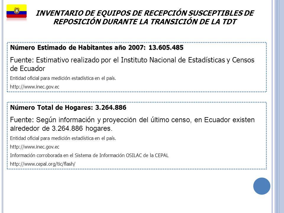 Hogares con al menos un Televisor: 2.844.608 Según información obtenida desde el Sistema de Información Estadística de la CEPAL,OSILAC, en el año 2007 se determinó que aproximadamente el 87,1% de los hogares Ecuatorianos posee al menos un Televisor.