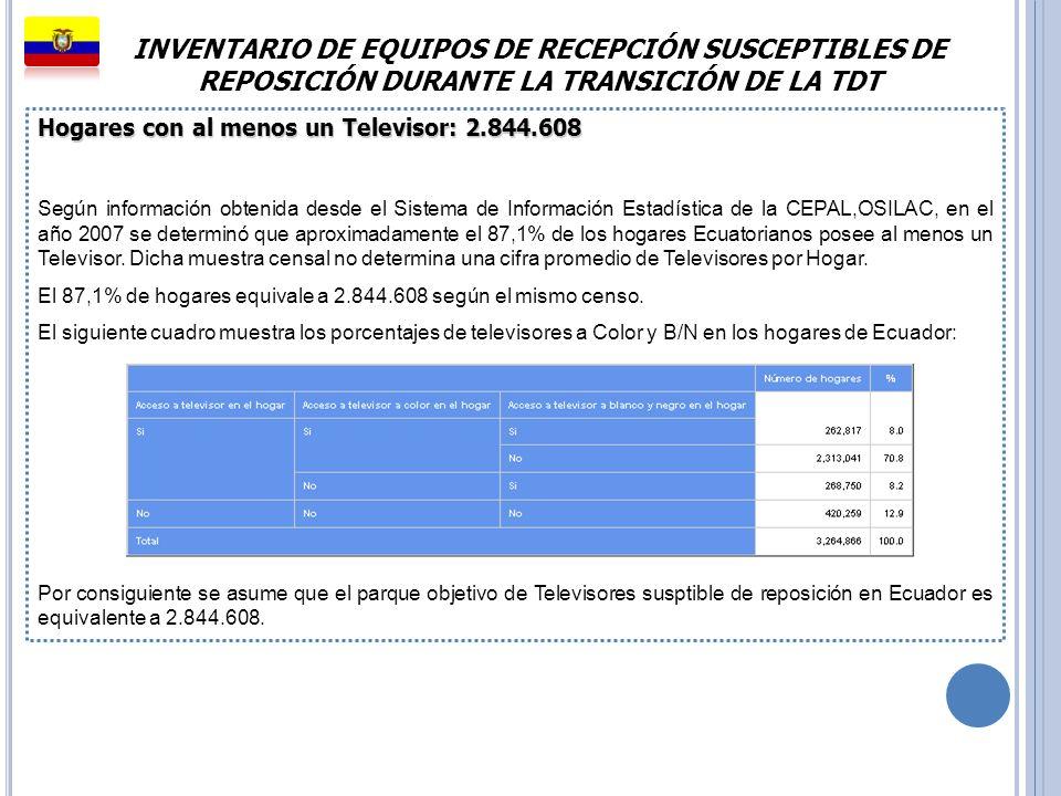 Hogares con al menos un Televisor: 2.844.608 Según información obtenida desde el Sistema de Información Estadística de la CEPAL,OSILAC, en el año 2007