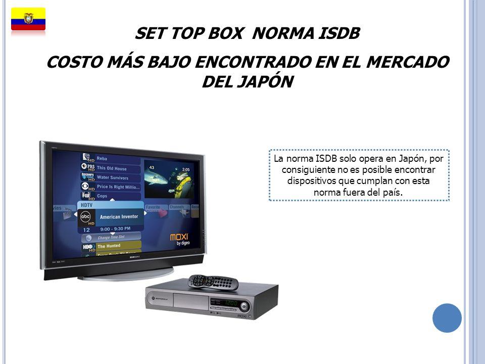 SIMULACIÓN DE ESCENARIOS HIPOTÉTICOS ISDB Si se implementara con tecnología ISDB, un Set Top Box del menor costo posible para cada Televisor, le costaría a los Ecuatorianos casi 230 Millones de Dólares ATSC ISDB.