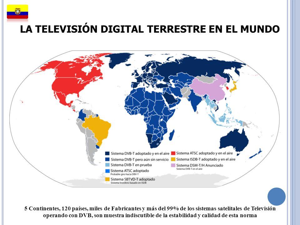 LA TELEVISIÓN DIGITAL TERRESTRE EN EL MUNDO 5 Continentes, 120 países, miles de Fabricantes y más del 99% de los sistemas satelitales de Televisión op