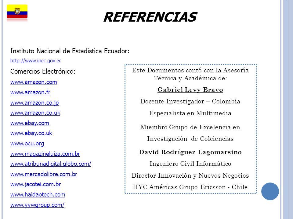 REFERENCIAS Instituto Nacional de Estadística Ecuador: http://www.inec.gov.ec Comercios Electrónico: www.amazon.com www.amazon.fr www.amazon.co.jp www