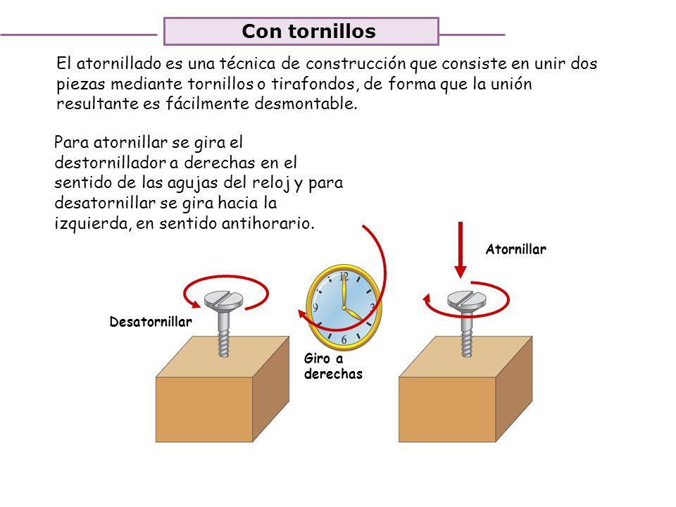 Unidad 3. Trabajando la madera Con tornillos Para atornillar se gira el destornillador a derechas en el sentido de las agujas del reloj y para desator