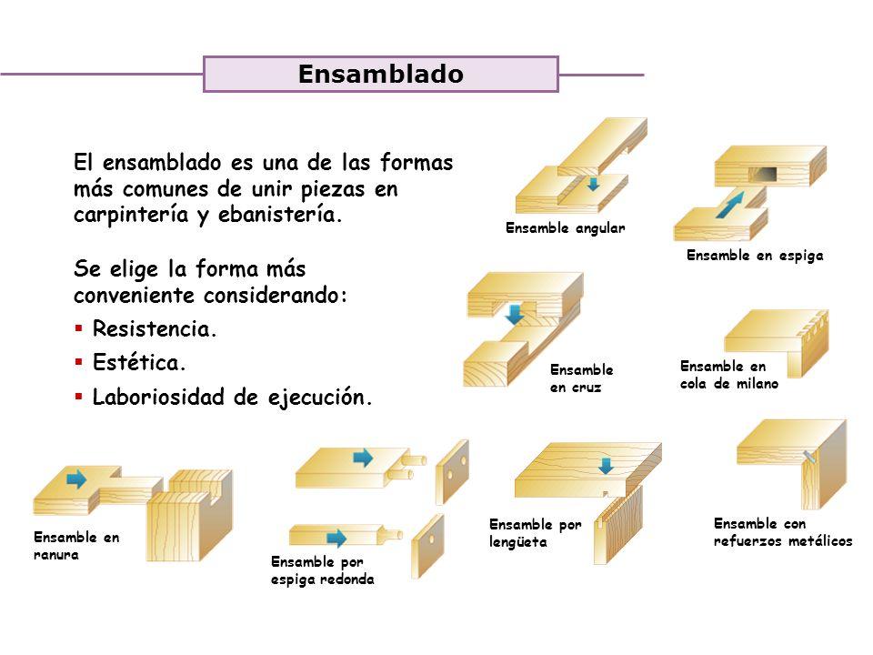 Unidad 3. Trabajando la madera Ensamblado El ensamblado es una de las formas más comunes de unir piezas en carpintería y ebanistería. Se elige la form