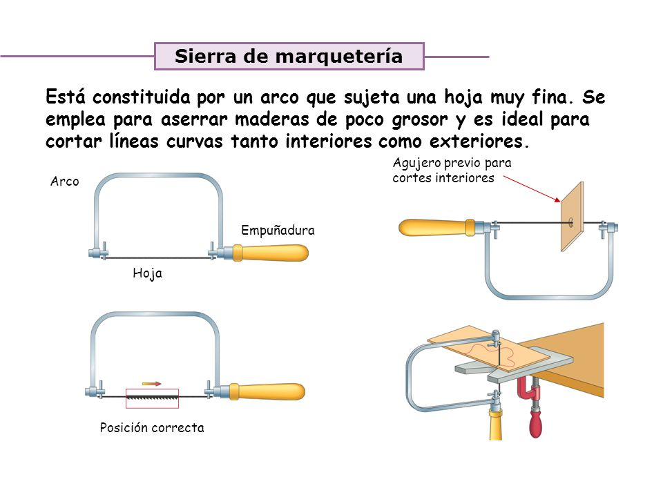 Unidad 3. Trabajando la madera Está constituida por un arco que sujeta una hoja muy fina. Se emplea para aserrar maderas de poco grosor y es ideal par