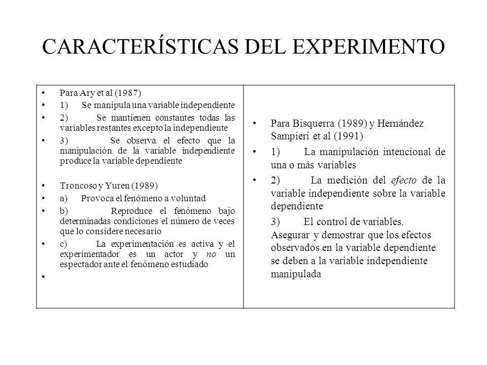 CARACTERÍSTICAS DEL EXPERIMENTO Para Ary et al (1987) 1) Se manipula una variable independiente 2) Se mantienen constantes todas las variables restant