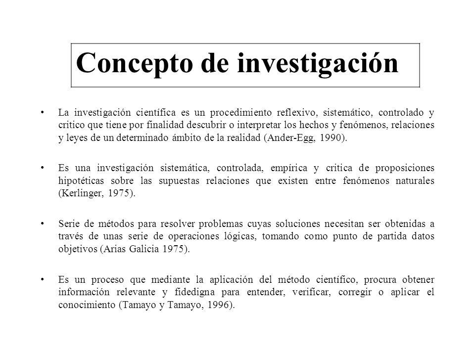 Concepto de investigación La investigación científica es un procedimiento reflexivo, sistemático, controlado y critico que tiene por finalidad descubr