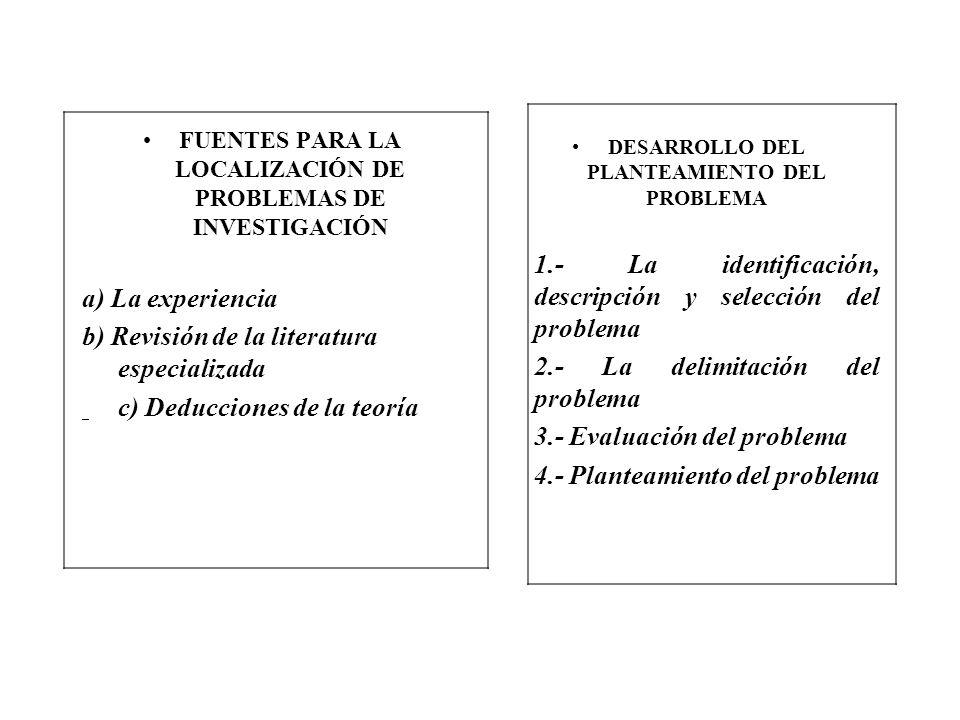 FUENTES PARA LA LOCALIZACIÓN DE PROBLEMAS DE INVESTIGACIÓN a) La experiencia b) Revisión de la literatura especializada c) Deducciones de la teoría DE