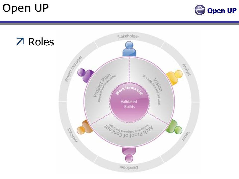 Open UP Roles