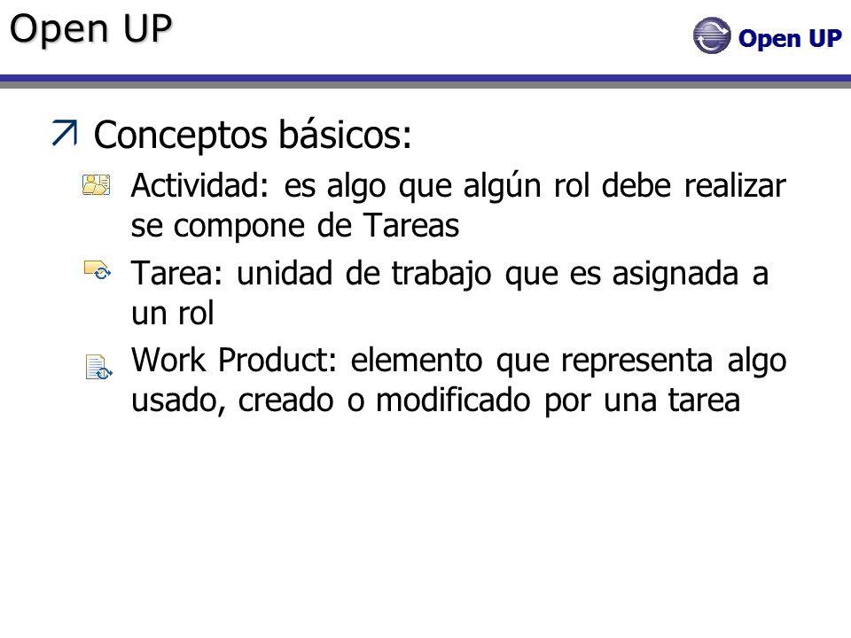 Open UP Conceptos básicos: Actividad: es algo que algún rol debe realizar se compone de Tareas Tarea: unidad de trabajo que es asignada a un rol Work
