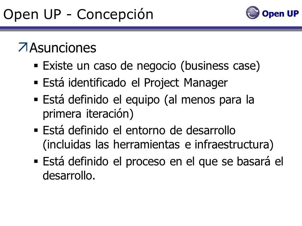 Open UP - Concepción Asunciones Existe un caso de negocio (business case) Está identificado el Project Manager Está definido el equipo (al menos para
