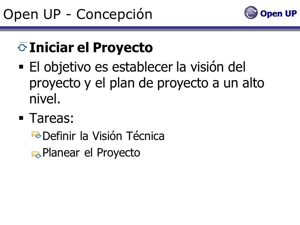 Open UP - Concepción Iniciar el Proyecto El objetivo es establecer la visión del proyecto y el plan de proyecto a un alto nivel. Tareas: Definir la Vi