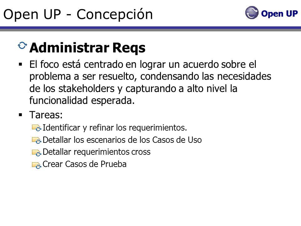Open UP - Concepción Administrar Reqs El foco está centrado en lograr un acuerdo sobre el problema a ser resuelto, condensando las necesidades de los